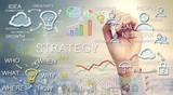 Strony rysunku koncepcje strategii biznesowej