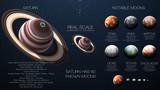 Saturn - infografiki o wysokiej rozdzielczości o planecie Układu Słonecznego i jej księżycach. Wszystkie dostępne planety. Ten obraz elementy dostarczone przez NASA